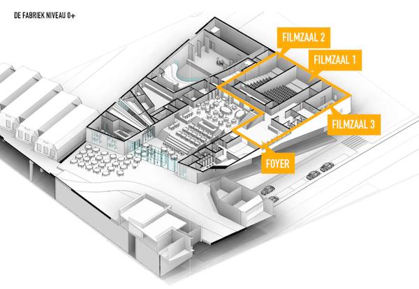 cultuurhuis fabriek 2