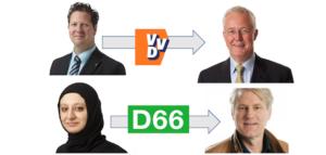 vvd d66