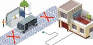 solaroad rijweg stuk