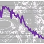 corona grafiek mei juni