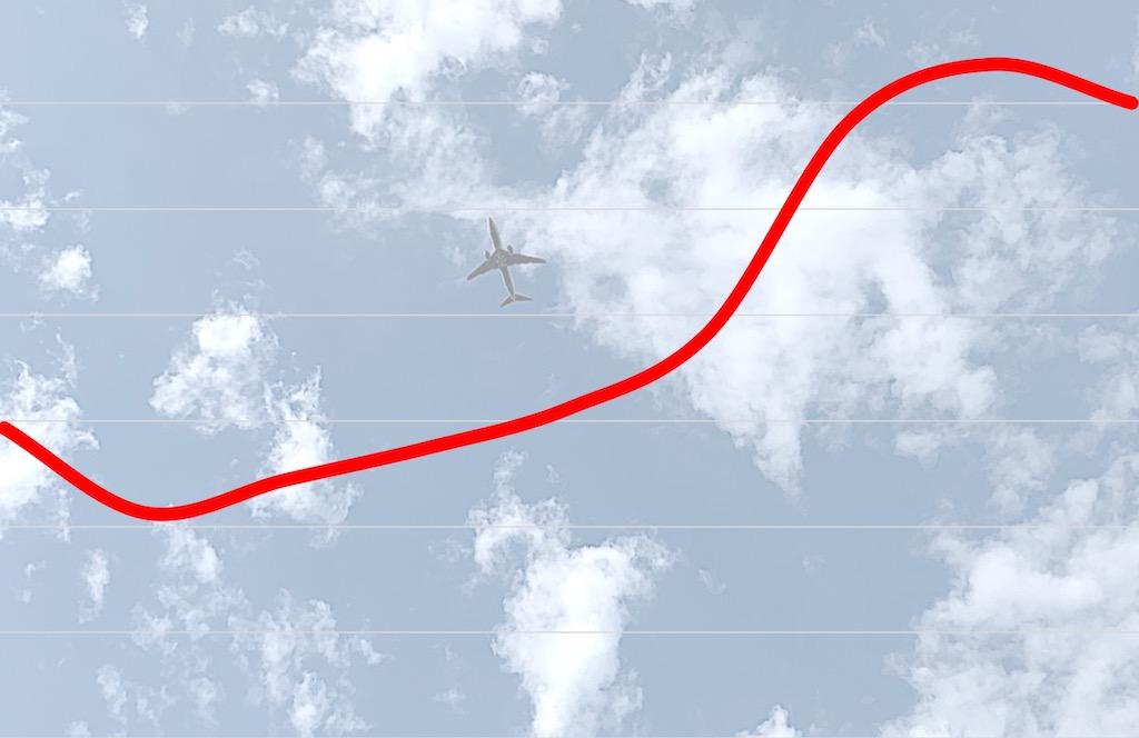 Vliegverkeer Schiphol nog niet op pre-corona-niveau